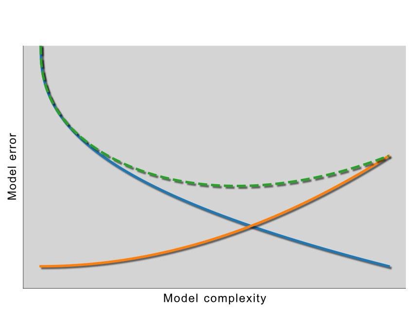 Die Grafik