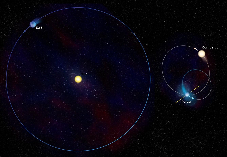 Bild Merkwürdiger Stern stellt Astronomen vor Rätsel