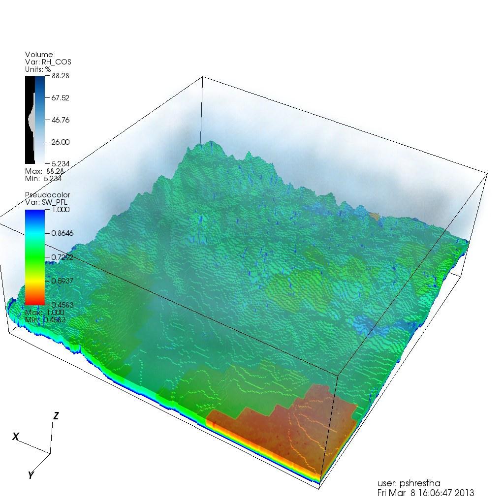 Dreidimensionales Modell eines Flusseinzugsgebietes: