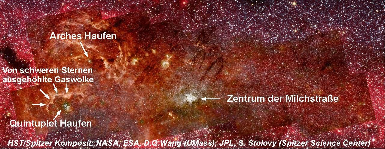 """Die Sternhaufen """"Arches"""" und """"Quintuplet"""""""