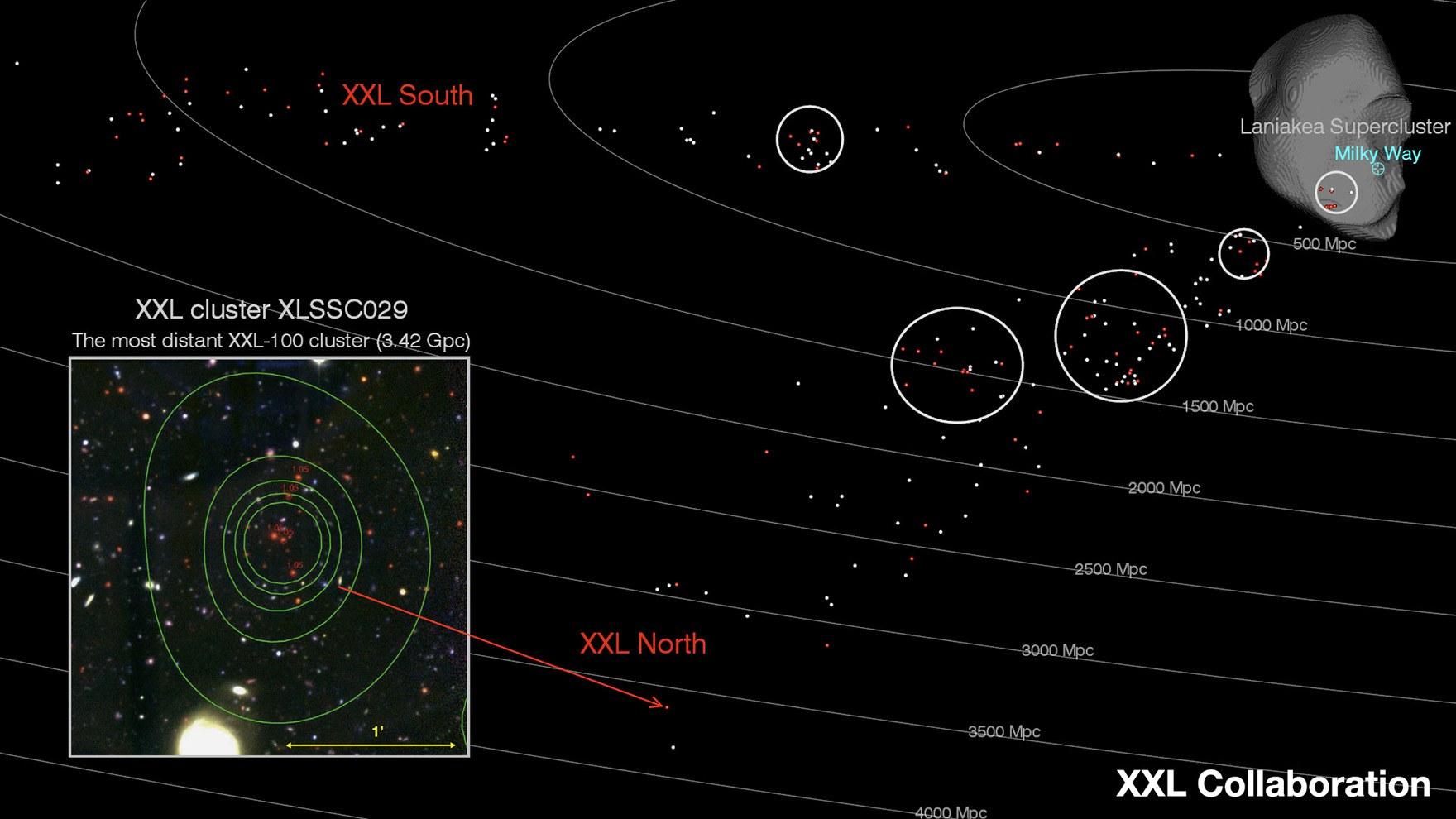 Das XXL-Projekt beobachtet zwei Bereiche des Himmels (XXL North und XXL South):