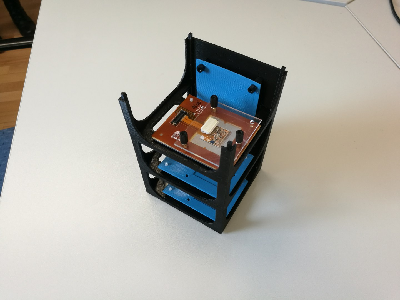 Modell des Experiments: