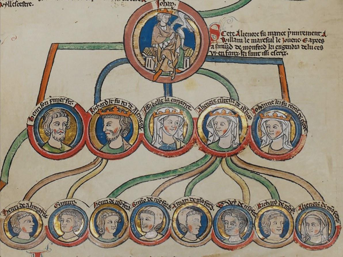 Detail der Genealogierollen der Könige Englands